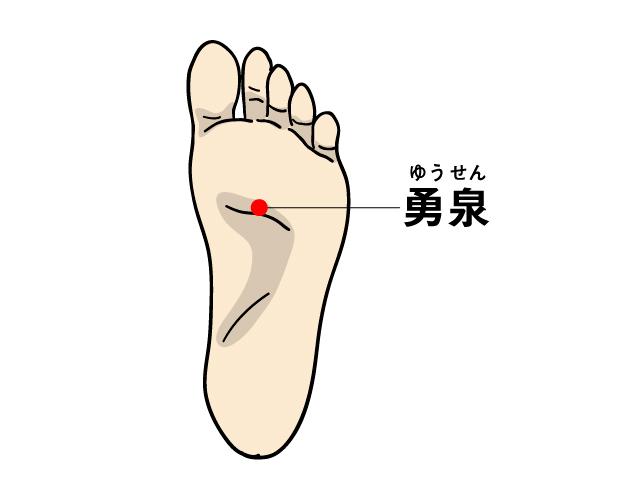 足の指を曲げ、くぼんだあたりの足裏のツボ勇泉